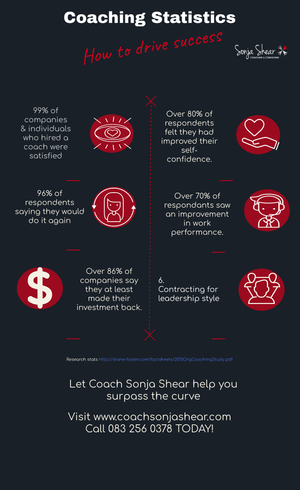 Business Coaching What to Expect