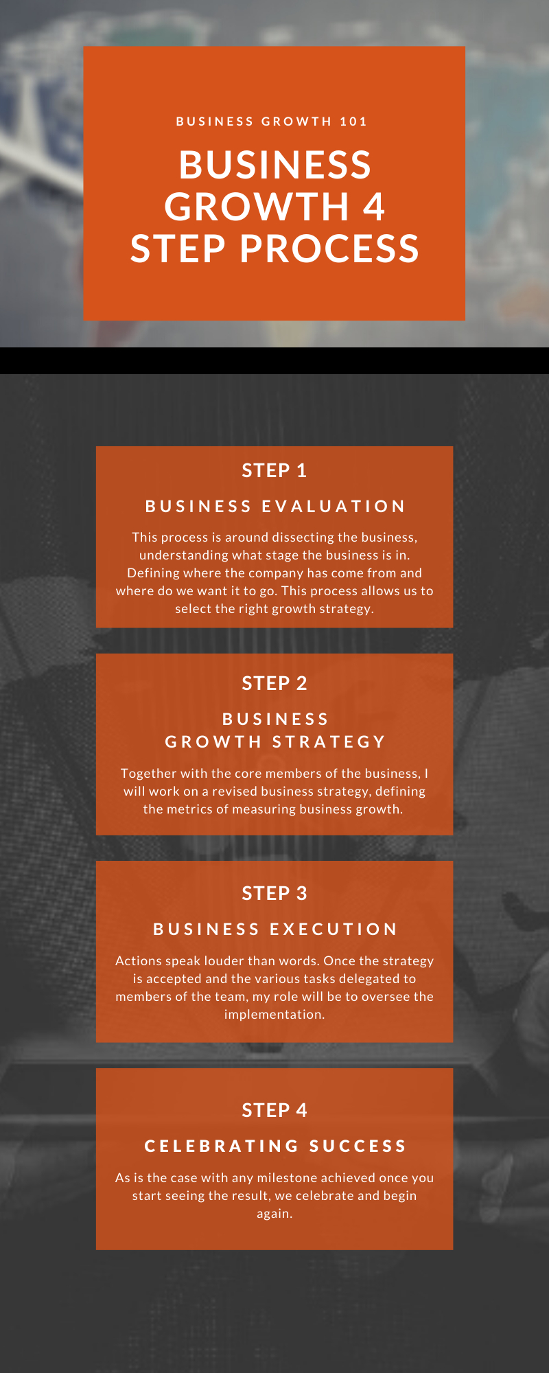 As a Business Growth Professional, I work with business executives and business owners offering business growth support by following a simple 4 step process.  Step 1 - Business Evaluation  This process is around dissecting the business, understanding what stage the business is in. Defining where the company has come from and where do we want it to go. This process allows us to select the right growth strategy.  Step 2 - Business Growth Strategy Together with the core members of the business, I will work on a revised business strategy, defining the metrics of measuring business growth success and defining opportunities to reposition the company for growth, either within the current market space or within new markets. This process does not necessarily mean physically expanding your footprint into new markets, but it may be a combination of reevaluating your product and customer mix.  Step 3 - Business Execution Actions speak louder than words. Once the strategy is accepted and the various tasks delegated to members of the team, my role will be to oversee the implementation. My hands-on approach will offer support, ensure that action is taken and results achieved.  Step 4 - Celebrating Success. As is the case with any milestone achieved once you start seeing the result, we celebrate and begin again.